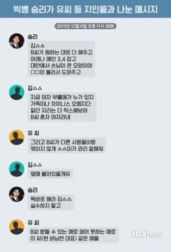 Potongan percakapan KakaoTalk Seungri yang diberitakan SBS funE.